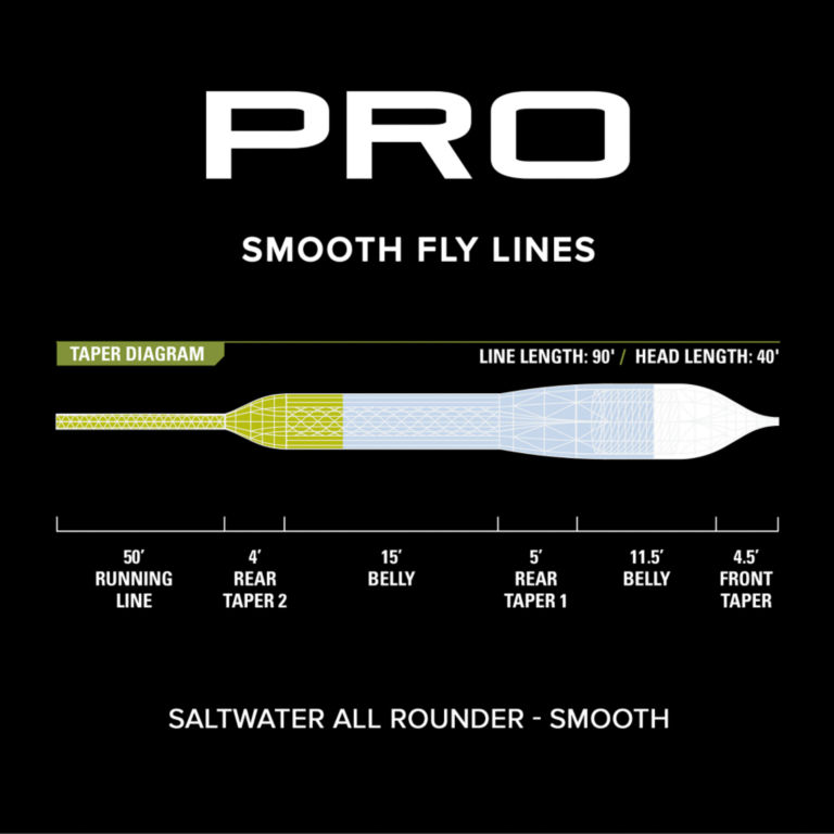 PRO Saltwater All Rounder Fly Line—Smooth -  image number 2