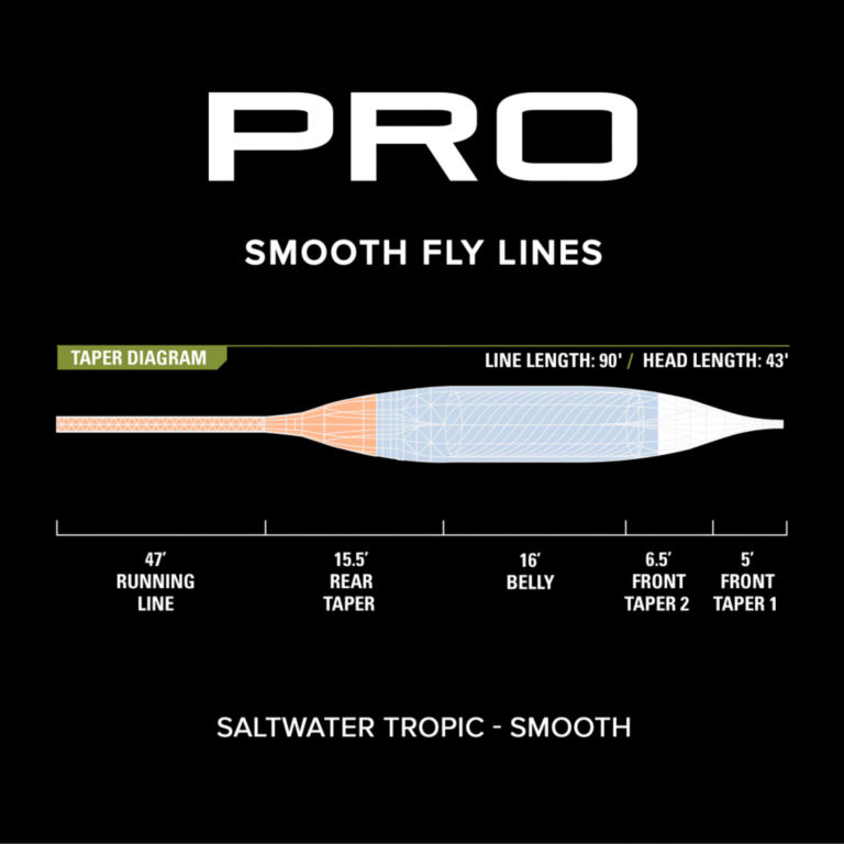 PRO Saltwater Tropic Fly Line—Smooth -  image number 2