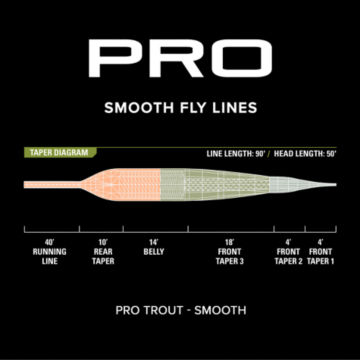 PRO Trout Line—Smooth -  image number 2