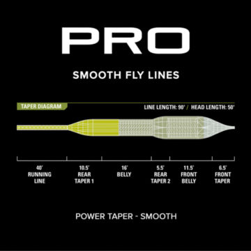 PRO Power Taper Line—Smooth -  image number 2