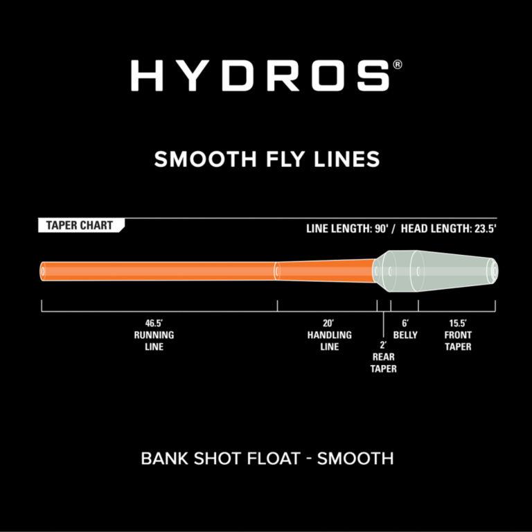 Hydros®  Bank Shot Float -  image number 2