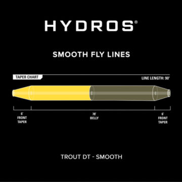 Hydros®  Trout Double Taper -  image number 2