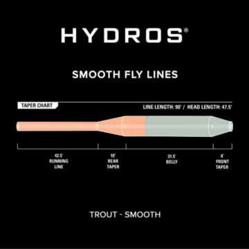 Hydros®  Trout -  image number 2