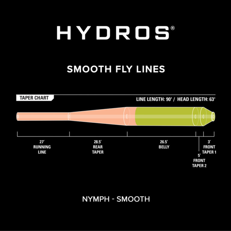 Hydros®  Nymph Line -  image number 2