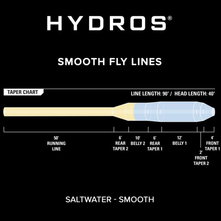 Hydros®  Saltwater -  image number 2