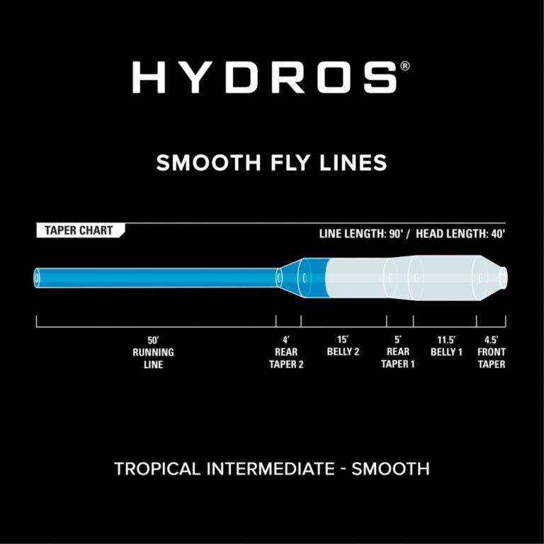 Hydros®  Tropic Intermediate -  image number 2