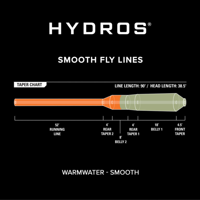 Hydros®  Warmwater -  image number 2